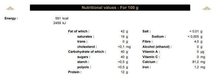 Nutritional facts Almond insp