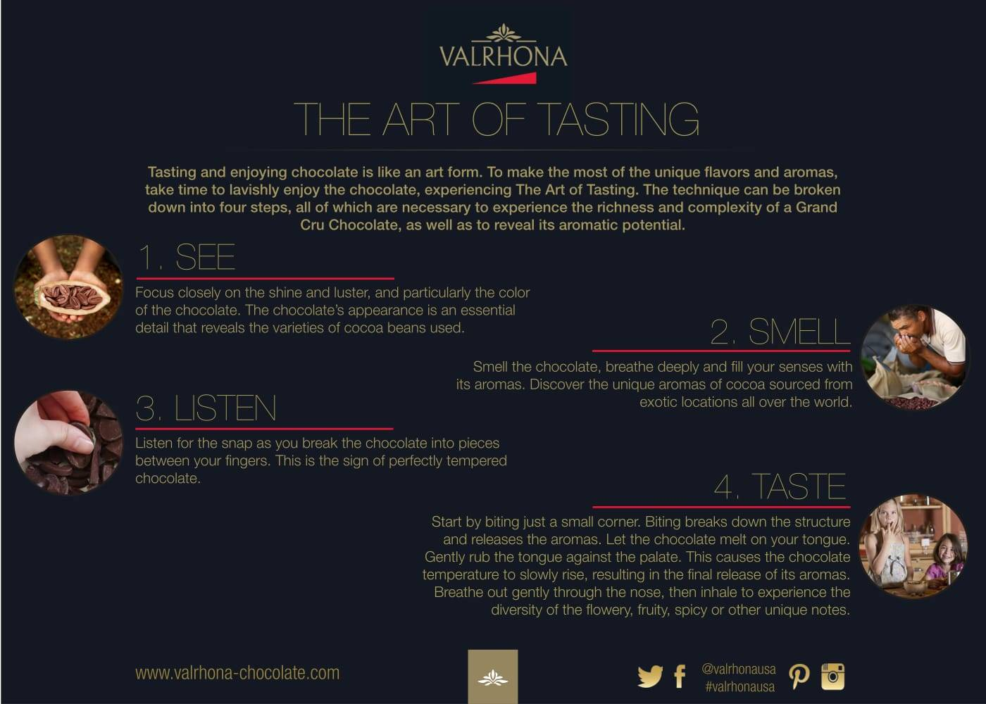 The Art of Tasting