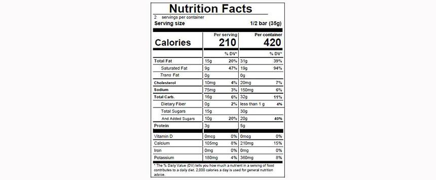 DULCEY 32% Nutritional Facts