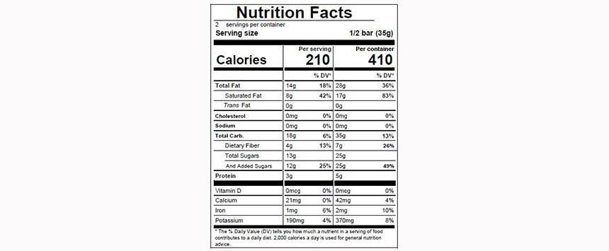 MANJARI 64% Nutritional Facts