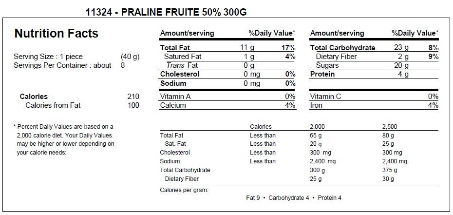 Praline Nutritional Facts
